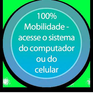 RECURSOS DO SPA - Sistema intuitivo de fácil utilização: - 100% Mobilidade - acesse o sistema do computador ou do celular; - Serviço de hospedagem na Nuvem com servidores no Brasil; - Controle de acesso dos usuários com registro de atividades; - Exportação de relatórios para Word, Excel e PDF; - Gerenciamento de todas as unidades/filiais em um único sistema; - Customização de cores da área de trabalho; - Backups diários automatizados; - Relatórios Gerenciais; - Banco de Currículos Exclusivo
