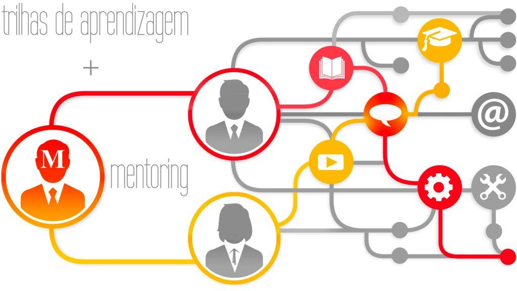 trilhas_mentoring